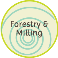 forestry and milling